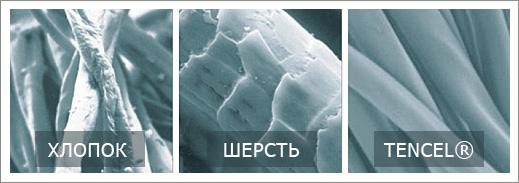 Постельное белье гипоаллергенное
