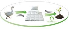 Пуховое одеяло экологичное Oeko Dorbena (Лихтенштейн)